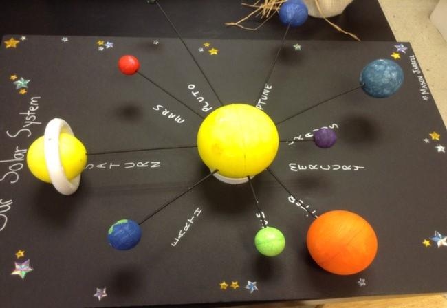 Планеты солнечной системы 2 класс своими руками - Keramoplitnn.ru